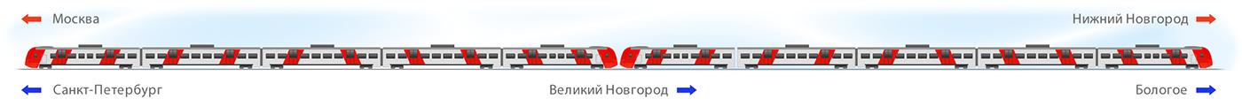Схема вагонов Ласточка Стандарт